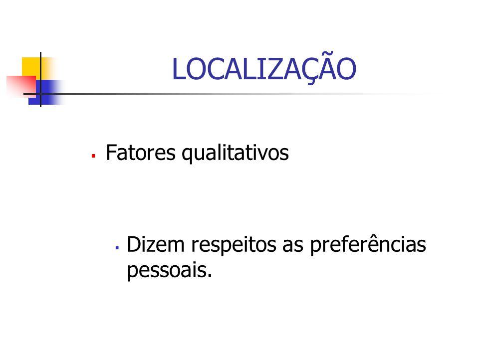 LOCALIZAÇÃO Fatores qualitativos