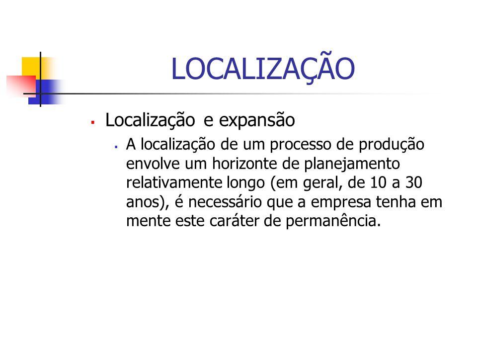 LOCALIZAÇÃO Localização e expansão