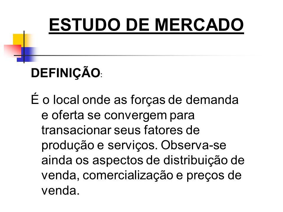 ESTUDO DE MERCADO DEFINIÇÃO: