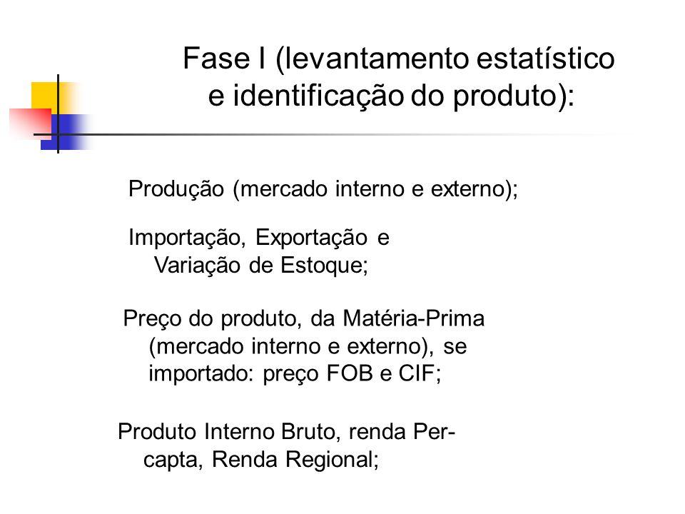 Fase I (levantamento estatístico e identificação do produto):
