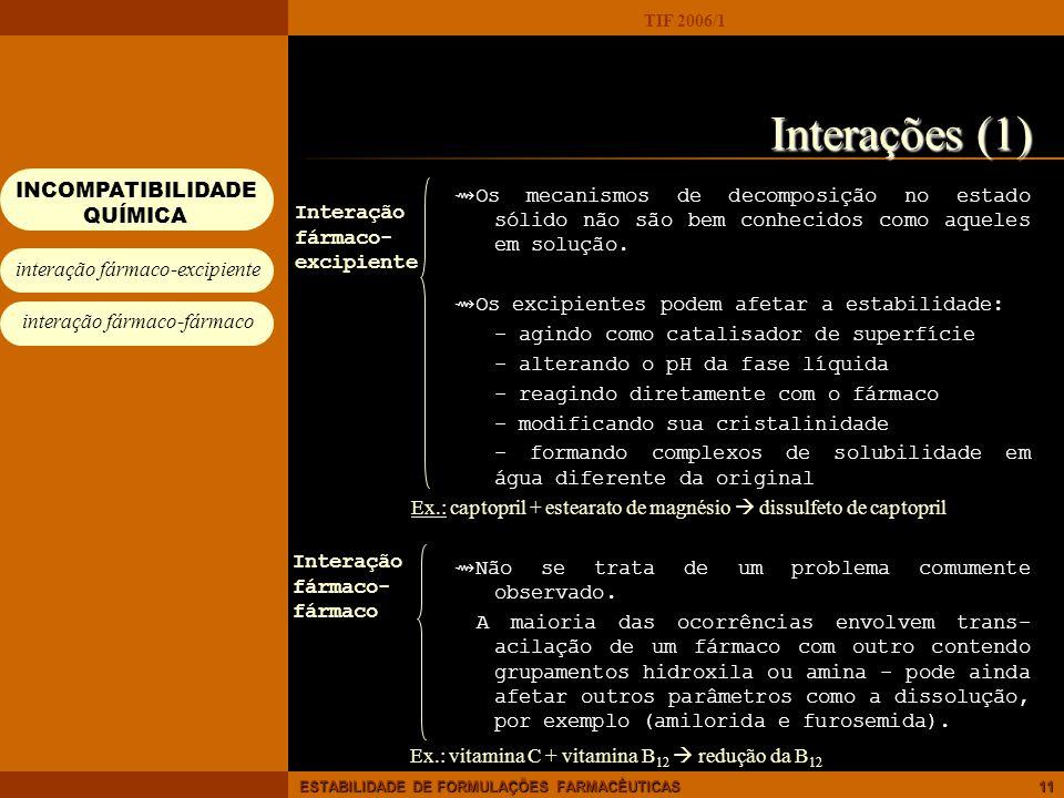 Interações (1) INCOMPATIBILIDADE QUÍMICA