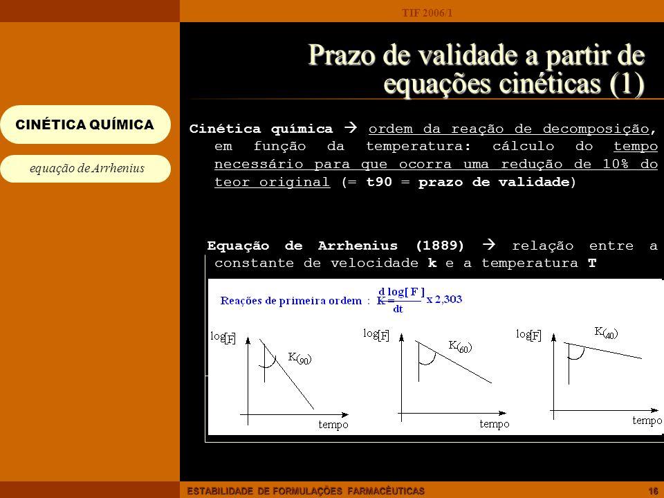 Prazo de validade a partir de equações cinéticas (1)