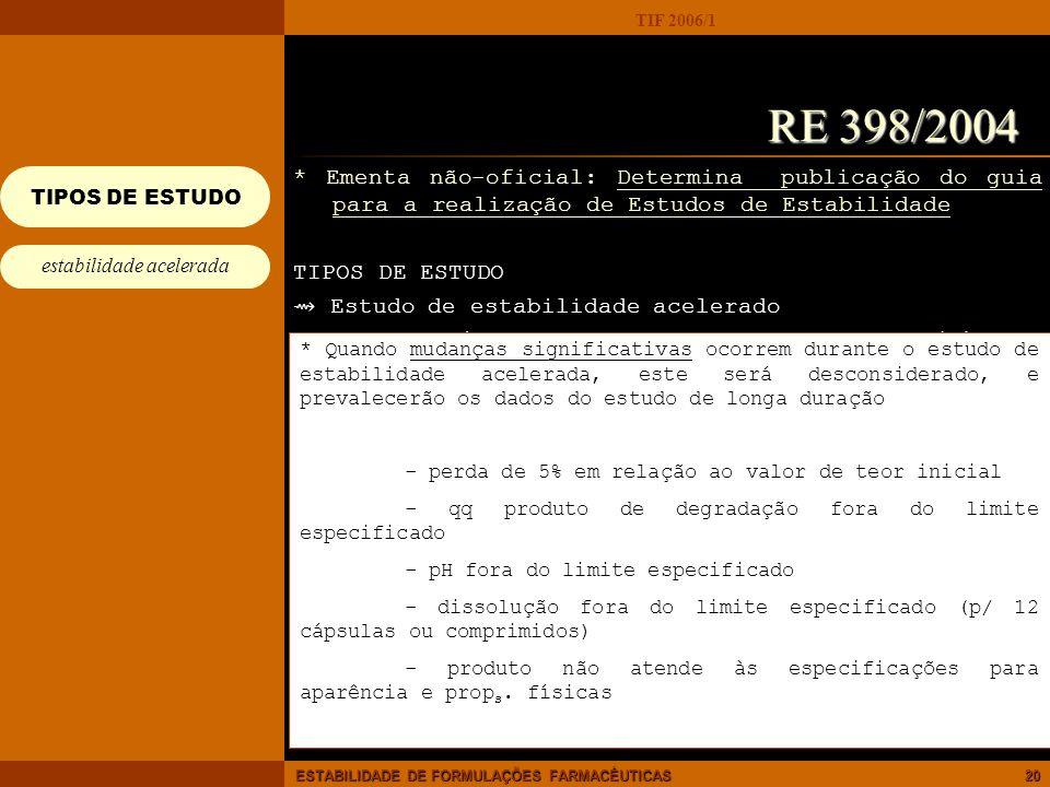 RE 398/2004 * Ementa não-oficial: Determina publicação do guia para a realização de Estudos de Estabilidade.