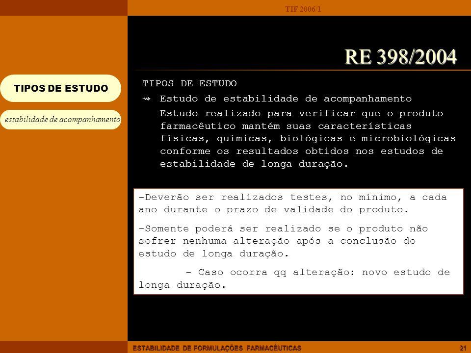 RE 398/2004 TIPOS DE ESTUDO Estudo de estabilidade de acompanhamento
