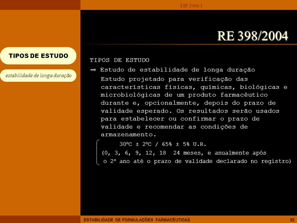 RE 398/2004 TIPOS DE ESTUDO ⇝ Estudo de estabilidade de longa duração