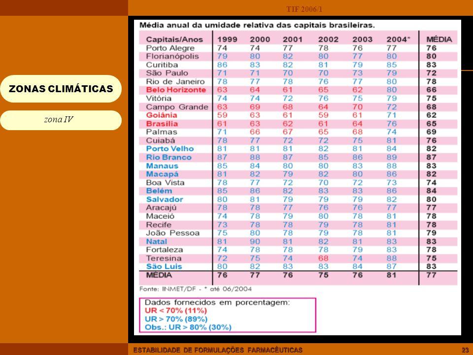 RE 398/2004 ZONAS CLIMÁTICAS.