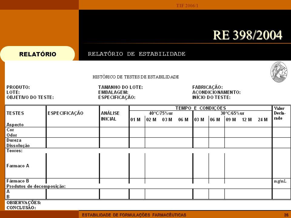RE 398/2004 RELATÓRIO DE ESTABILIDADE