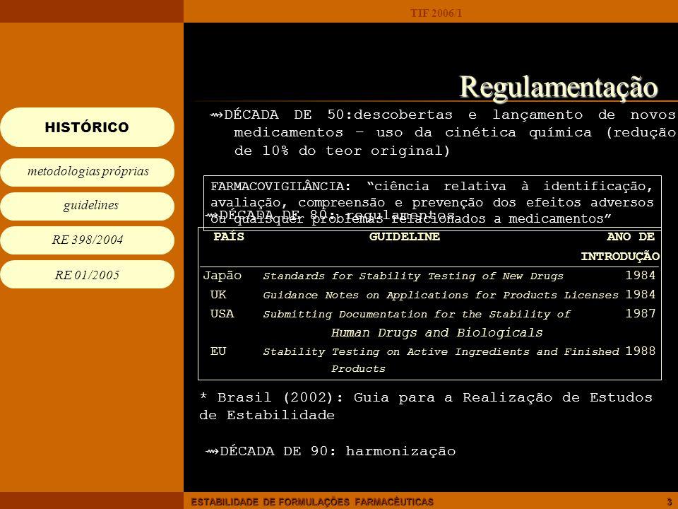 Regulamentação ⇝DÉCADA DE 50:descobertas e lançamento de novos medicamentos – uso da cinética química (redução de 10% do teor original)