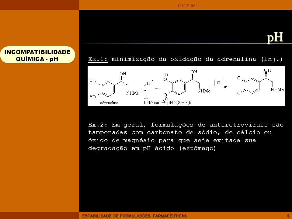 INCOMPATIBILIDADE QUÍMICA - pH