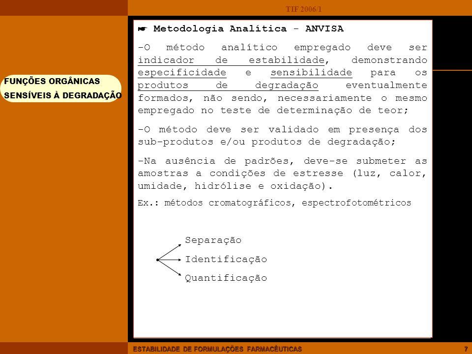 ☛ Metodologia Analítica - ANVISA