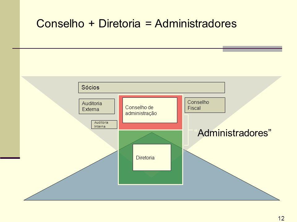 Conselho + Diretoria = Administradores