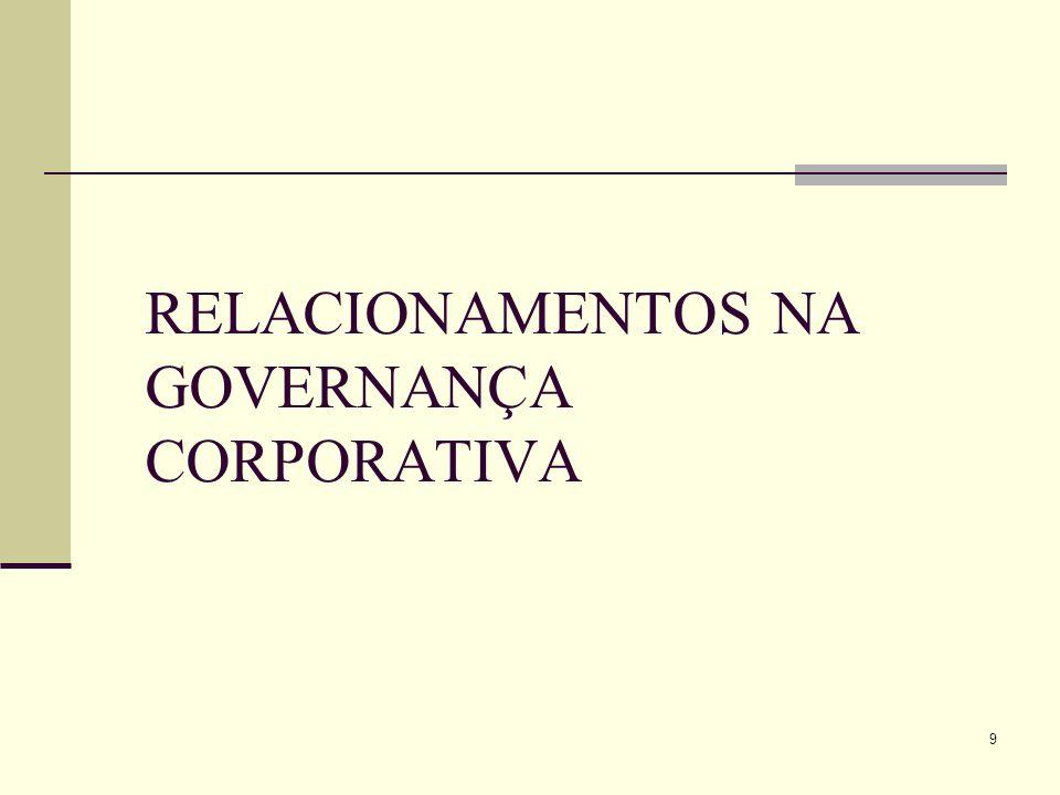 RELACIONAMENTOS NA GOVERNANÇA CORPORATIVA