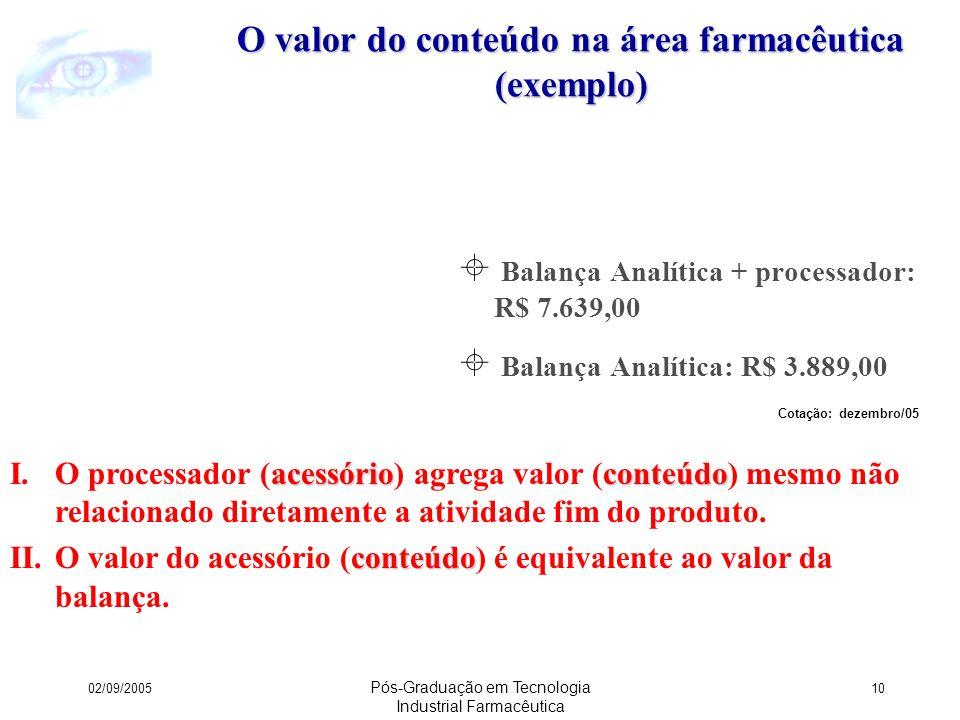 O valor do conteúdo na área farmacêutica (exemplo)