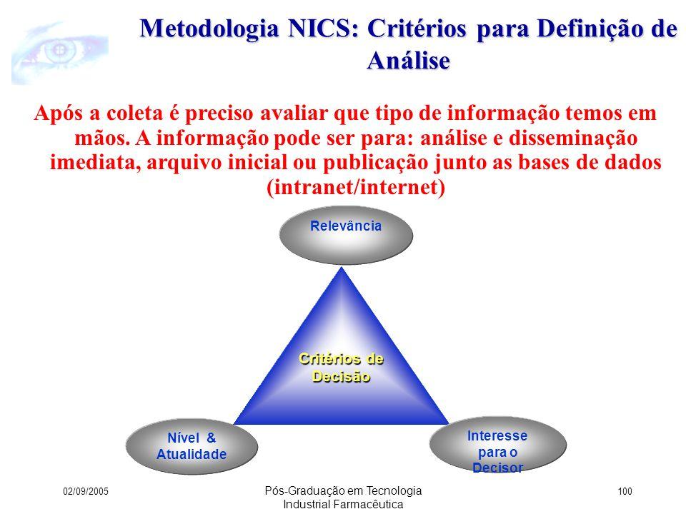 Metodologia NICS: Critérios para Definição de Análise