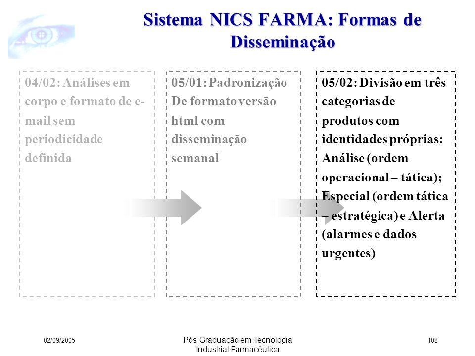 Sistema NICS FARMA: Formas de Disseminação