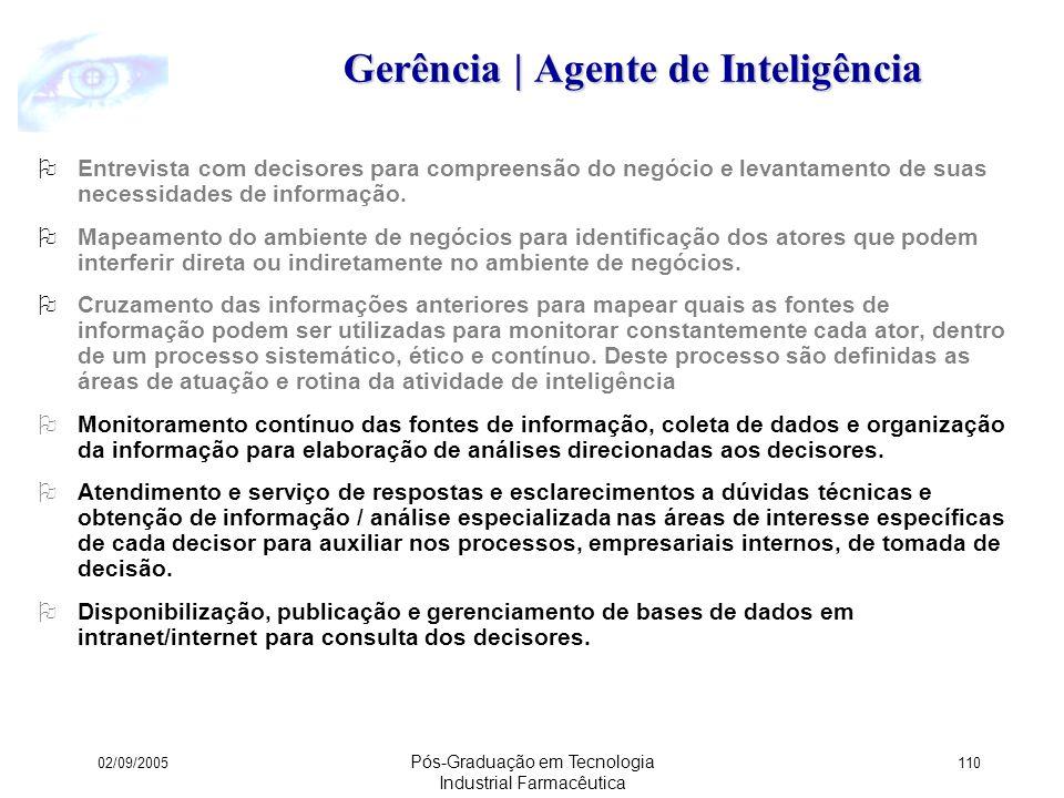 Gerência | Agente de Inteligência