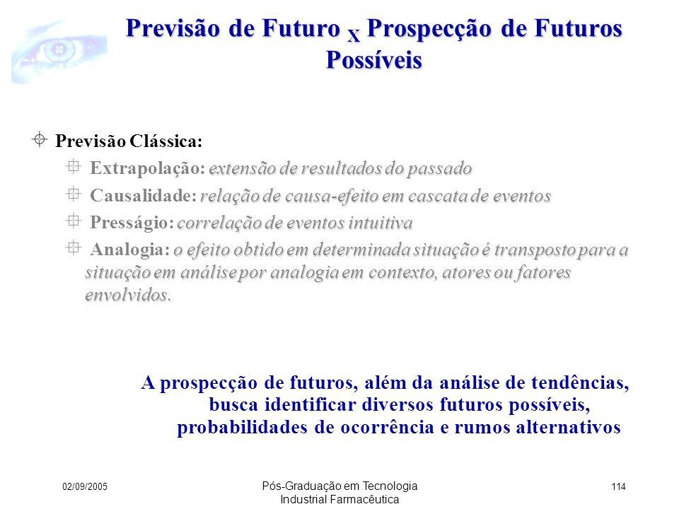 Previsão de Futuro X Prospecção de Futuros Possíveis