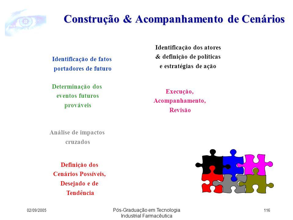 Construção & Acompanhamento de Cenários