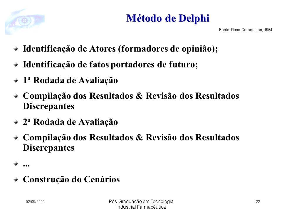 Pós-Graduação em Tecnologia Industrial Farmacêutica