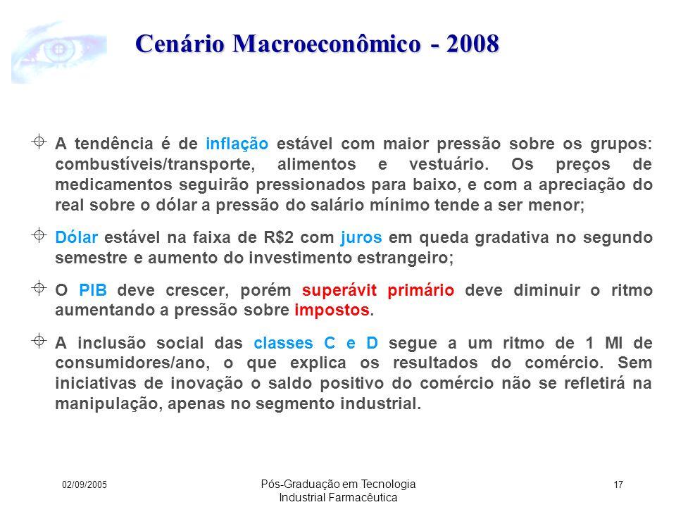 Cenário Macroeconômico - 2008