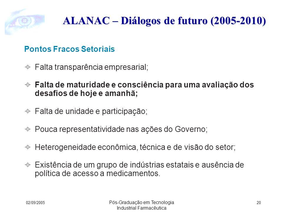 ALANAC – Diálogos de futuro (2005-2010)