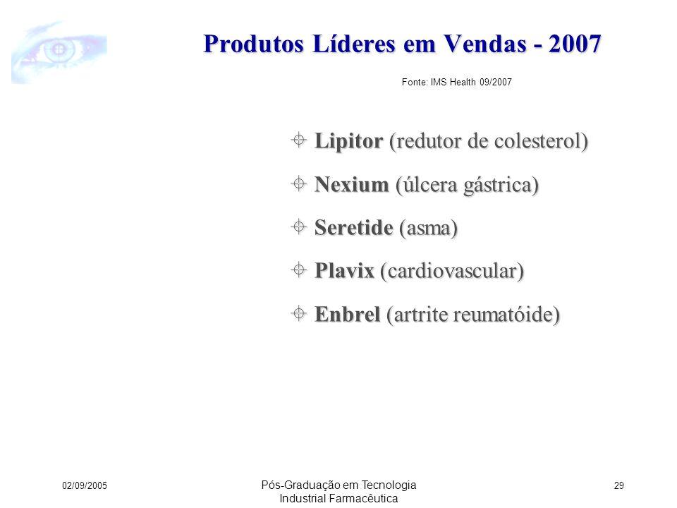 Produtos Líderes em Vendas - 2007