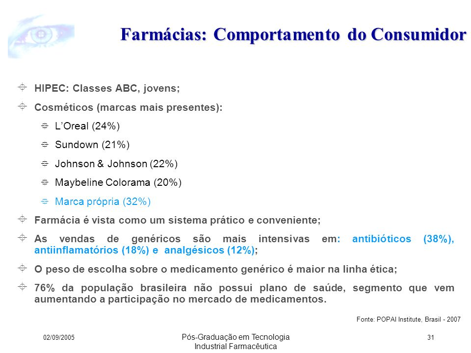 Farmácias: Comportamento do Consumidor
