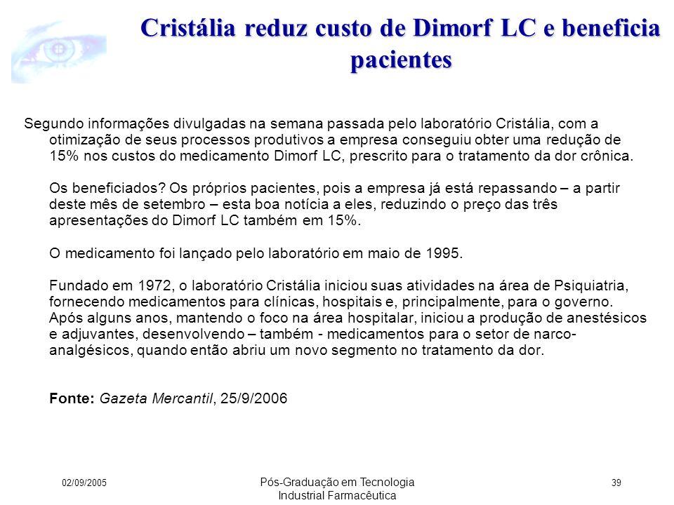 Cristália reduz custo de Dimorf LC e beneficia pacientes