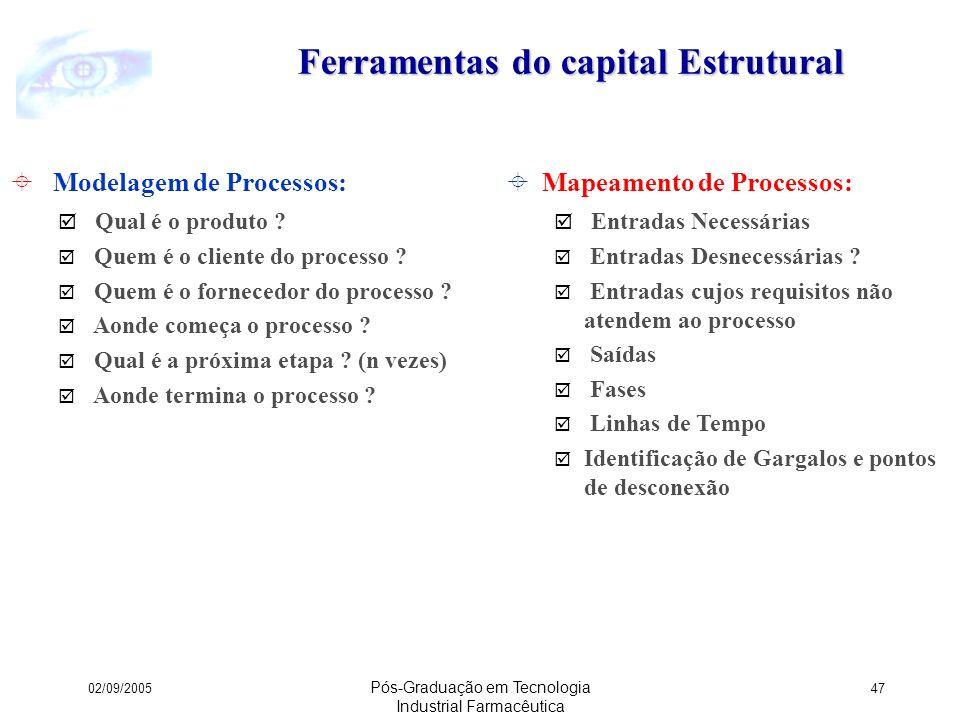 Ferramentas do capital Estrutural