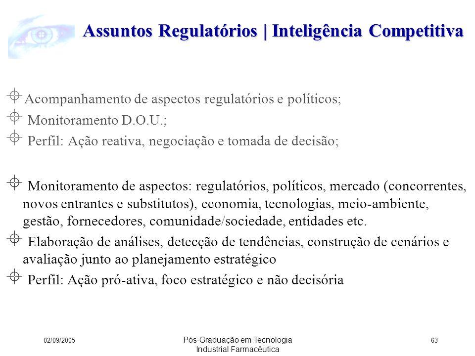 Assuntos Regulatórios | Inteligência Competitiva