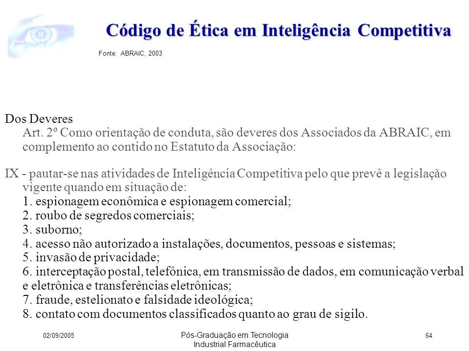 Código de Ética em Inteligência Competitiva