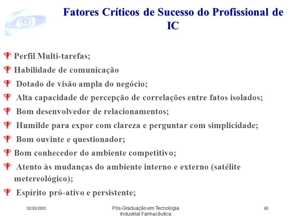 Fatores Críticos de Sucesso do Profissional de IC