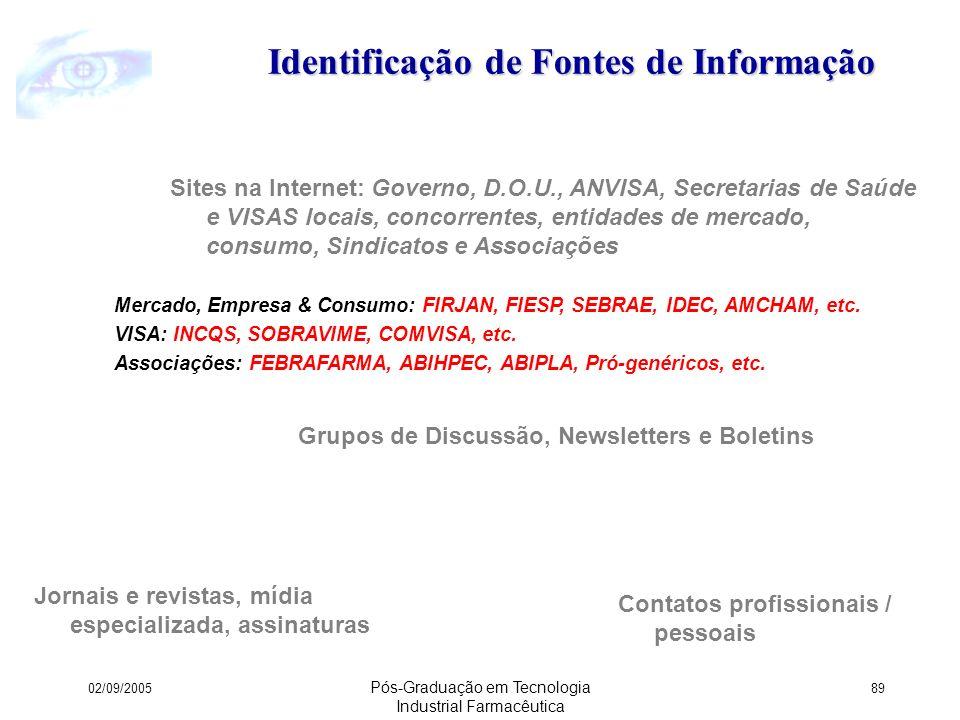 Identificação de Fontes de Informação