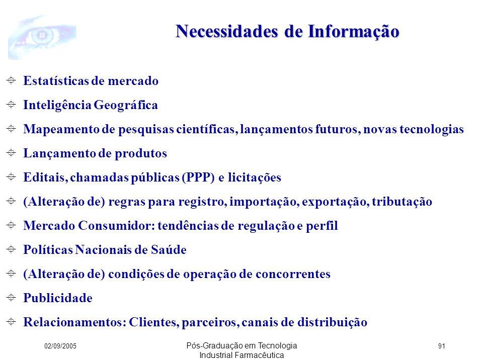 Necessidades de Informação