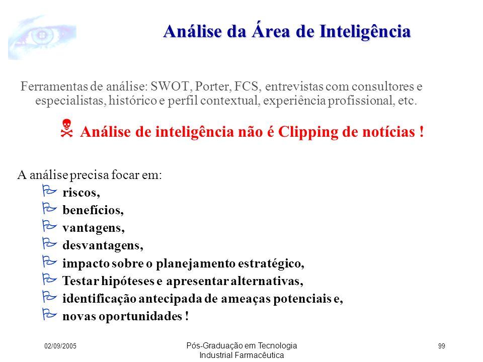 Análise da Área de Inteligência