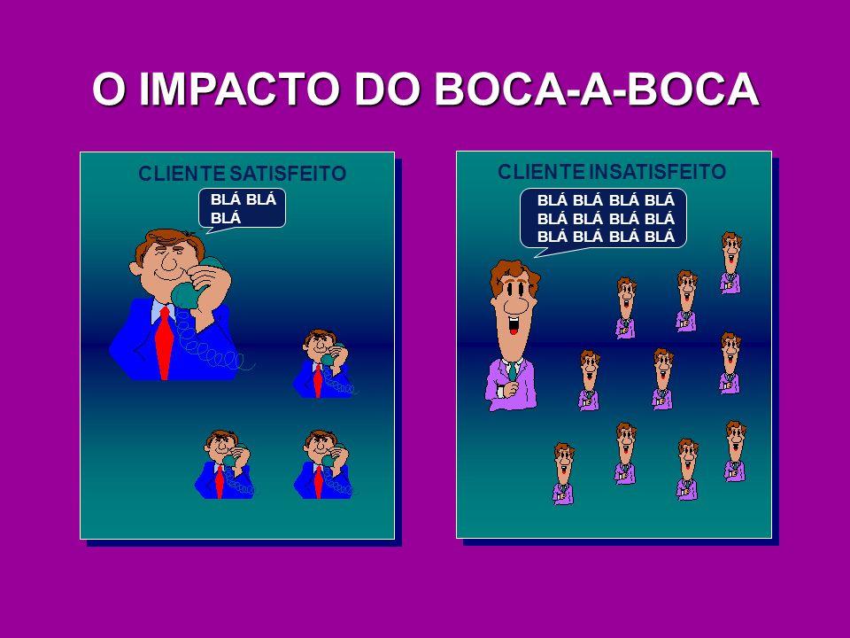 O IMPACTO DO BOCA-A-BOCA