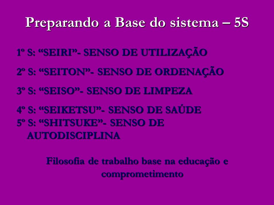 Preparando a Base do sistema – 5S
