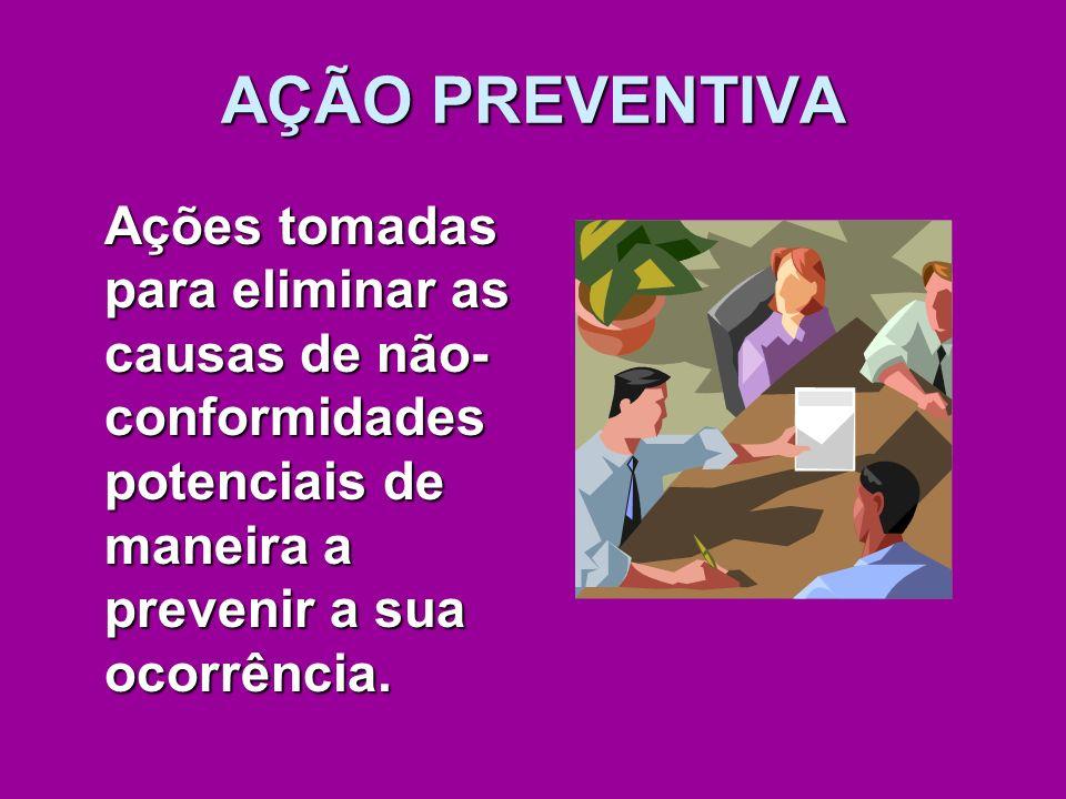 AÇÃO PREVENTIVA Ações tomadas para eliminar as causas de não-conformidades potenciais de maneira a prevenir a sua ocorrência.