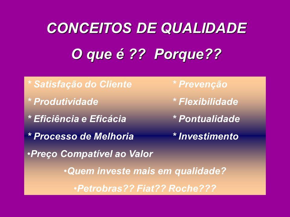 CONCEITOS DE QUALIDADE Quem investe mais em qualidade