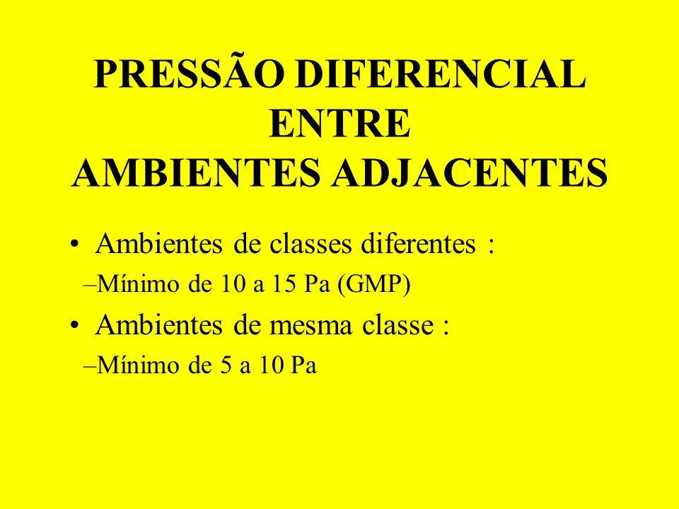 PRESSÃO DIFERENCIAL ENTRE AMBIENTES ADJACENTES