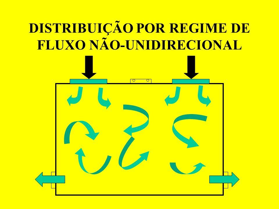 DISTRIBUIÇÃO POR REGIME DE FLUXO NÃO-UNIDIRECIONAL