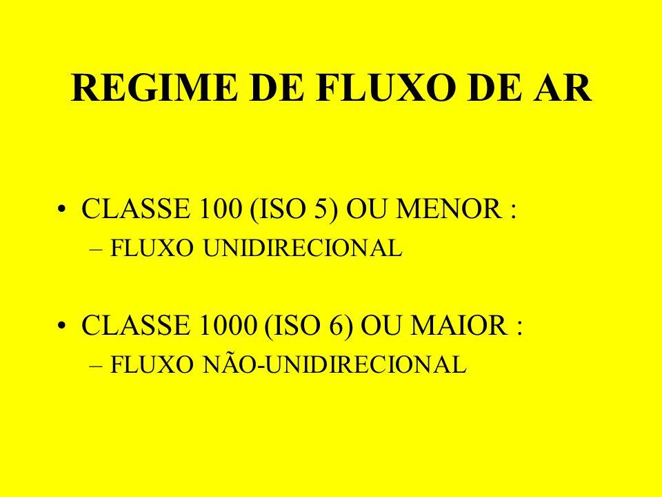 REGIME DE FLUXO DE AR CLASSE 100 (ISO 5) OU MENOR :