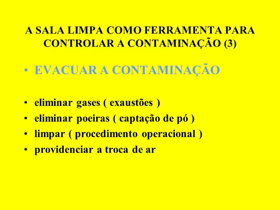 A SALA LIMPA COMO FERRAMENTA PARA CONTROLAR A CONTAMINAÇÃO (3)