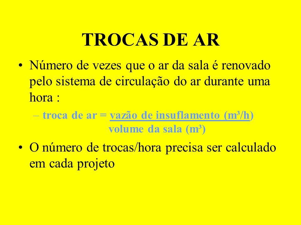 TROCAS DE AR Número de vezes que o ar da sala é renovado pelo sistema de circulação do ar durante uma hora :