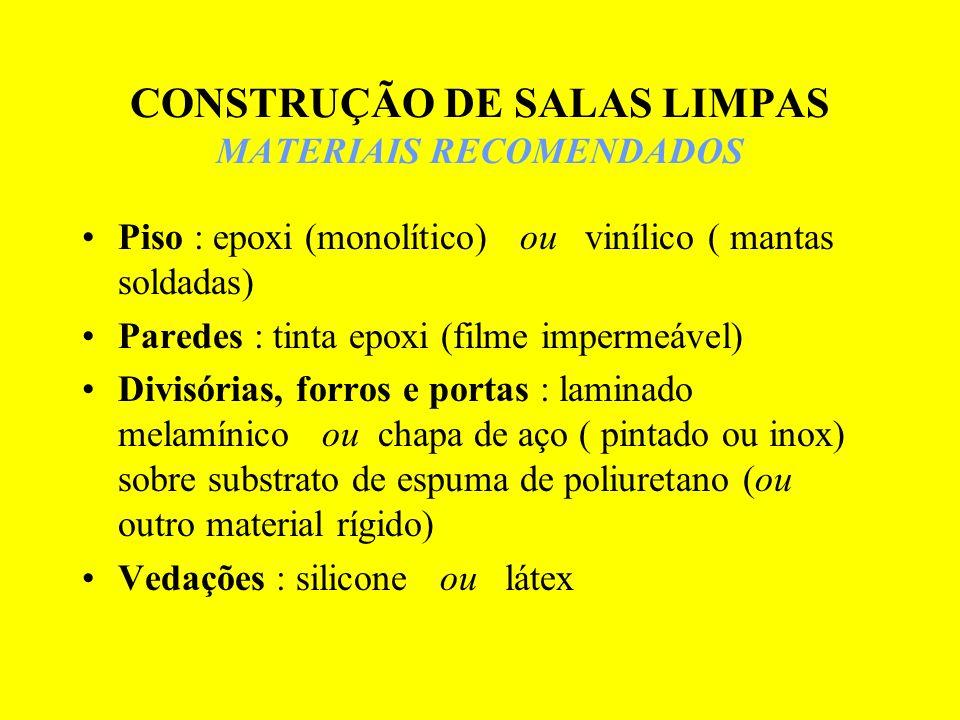 CONSTRUÇÃO DE SALAS LIMPAS MATERIAIS RECOMENDADOS
