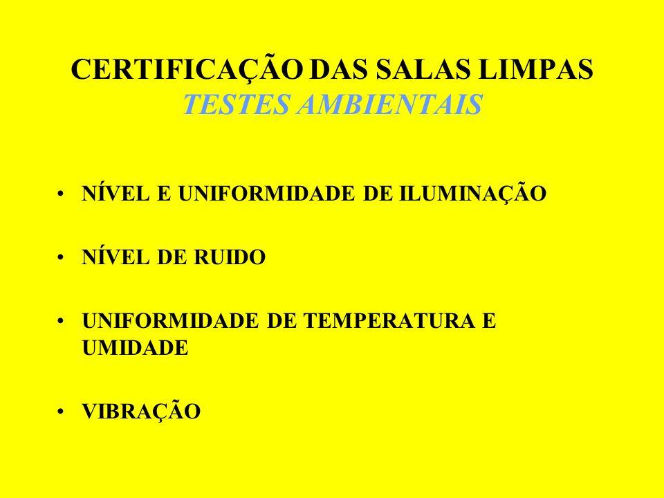 CERTIFICAÇÃO DAS SALAS LIMPAS TESTES AMBIENTAIS
