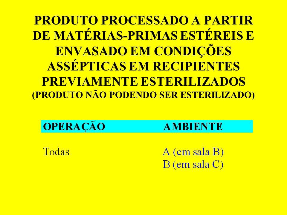 PRODUTO PROCESSADO A PARTIR DE MATÉRIAS-PRIMAS ESTÉREIS E ENVASADO EM CONDIÇÕES ASSÉPTICAS EM RECIPIENTES PREVIAMENTE ESTERILIZADOS (PRODUTO NÃO PODENDO SER ESTERILIZADO)