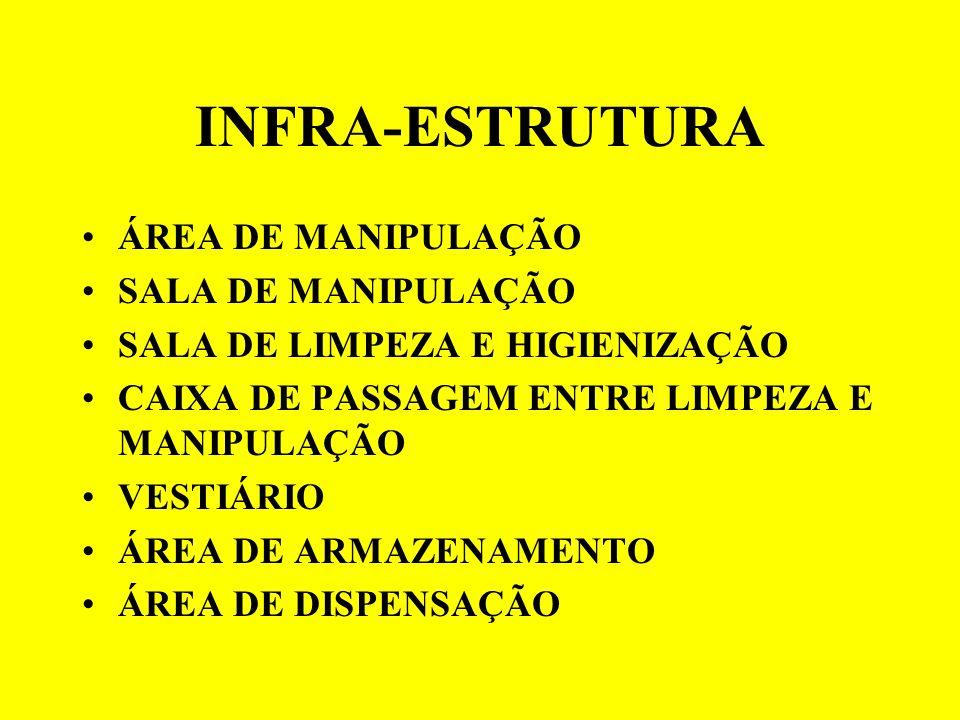 INFRA-ESTRUTURA ÁREA DE MANIPULAÇÃO SALA DE MANIPULAÇÃO