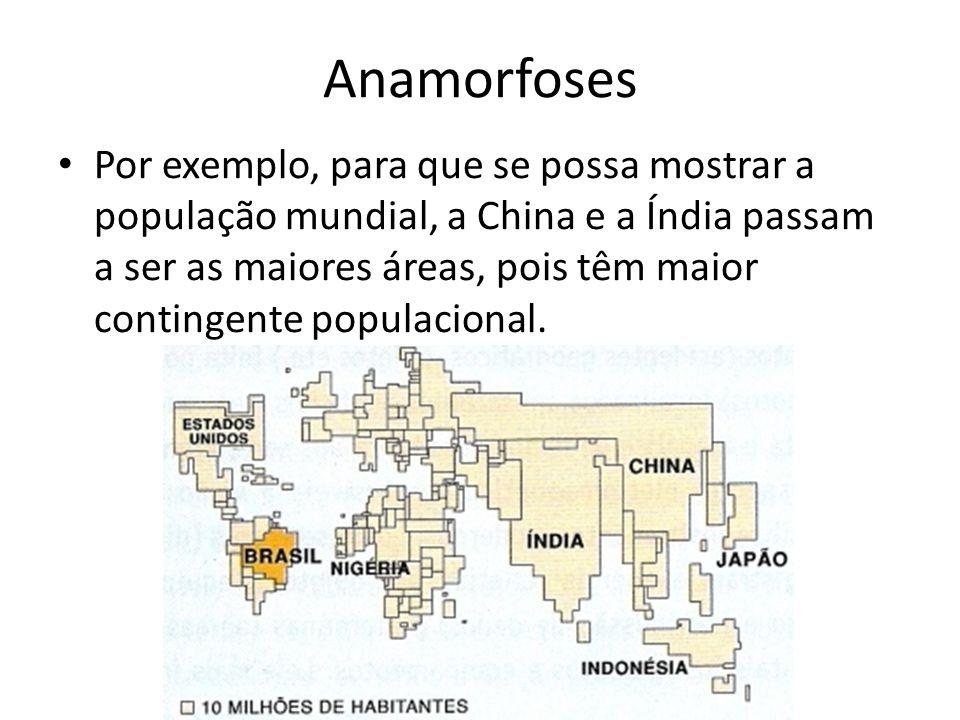 Anamorfoses