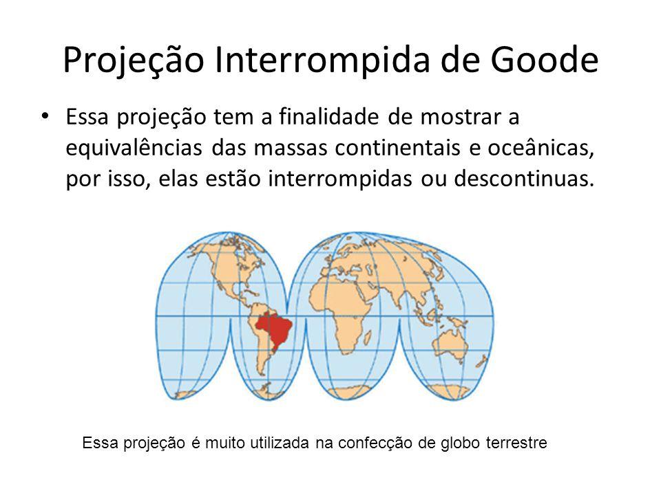 Projeção Interrompida de Goode